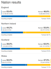 Results-brexit.png