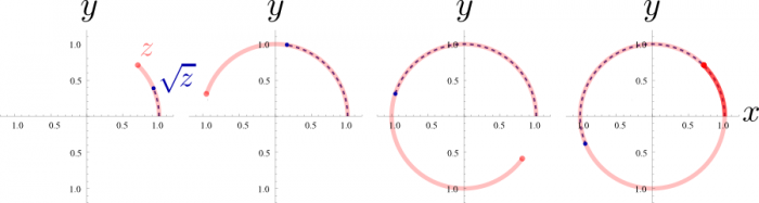 MMII-complex-sqrt-nocut.png