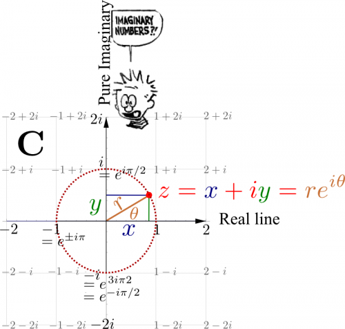 Complex-plane-Calvin.png