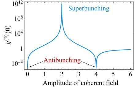 Tuning-2photon-statistics-2LS.jpg