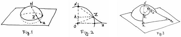 RiemannSphereChordalDistance.png