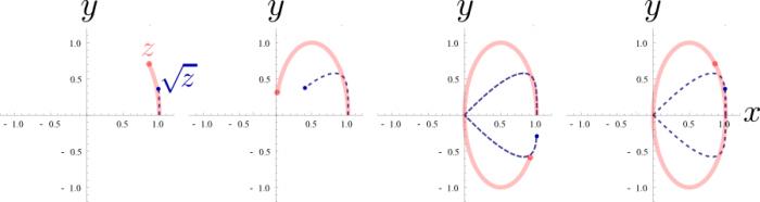 MMII-complex-sqrt-nobranchcross.png