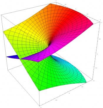 MMII-Riemann surface sqrt.jpg